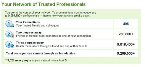Des Walsh's LinkedIn network stats