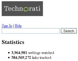 Technorati stats Sept 2004