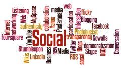 Social Media Wordle image