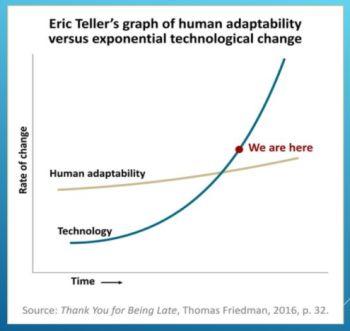teller graph 350