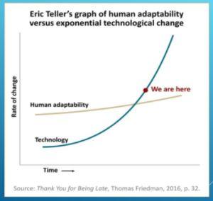 teller graph